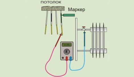 Як встановити і підключити люстру стельову правильно
