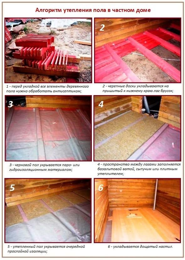 Утеплить пол в деревянном доме своими руками 29