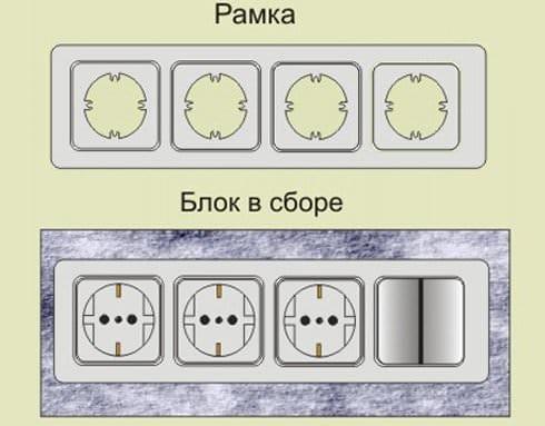 Як зробити монтаж прихованої проводки під штукатуркою