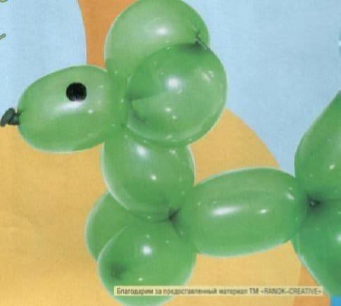 З кульок – виріб собака