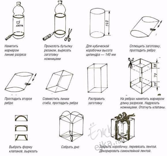Упаковка подарунків своїми руками – коробочки з пластикових пляшок