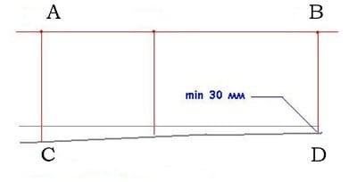 Маяки для вирівнювання підлоги: розбір всіх можливих варіантів для будь-стяжки