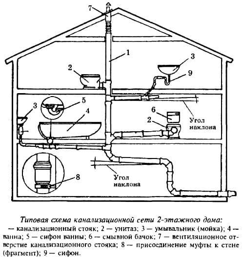 Ломаная крыша своими руками чертежи и фото 32