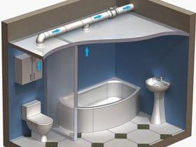 Вентиляція у ванній кімнаті, правильний вибір