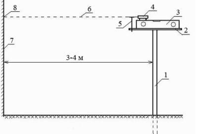 Як зробити лазерний рівень своїми руками з лазерної указки та будівельного рівня