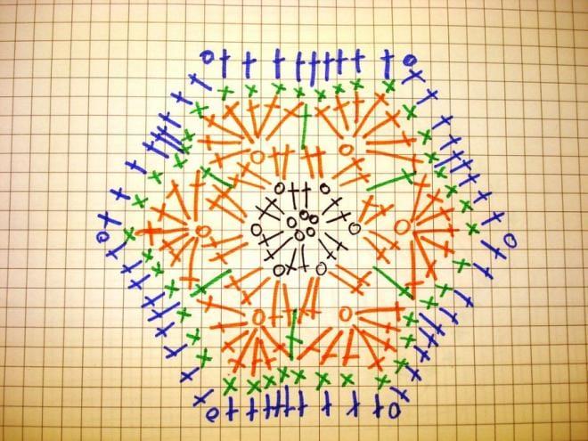 Мотив африканский цветок схема вязания