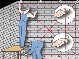 Вирівнювання стін. Як правильно вирівняти стіни в квартирі своїми руками