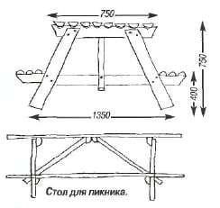 Мебель для пикника своими руками чертежи