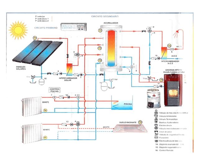 58f9911356854ee0021b0f0af3646090 Сонячні батареї для опалення будинку