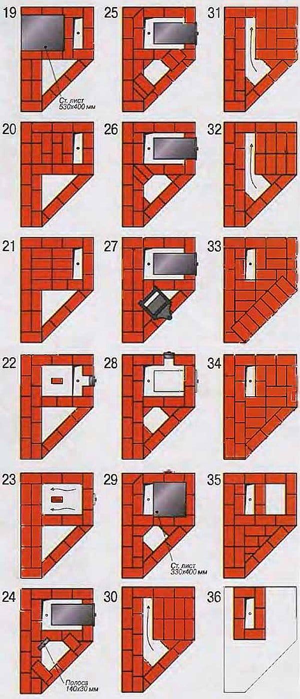 Как сделать угловой камин из кирпича своими руками пошаговая инструкция 83