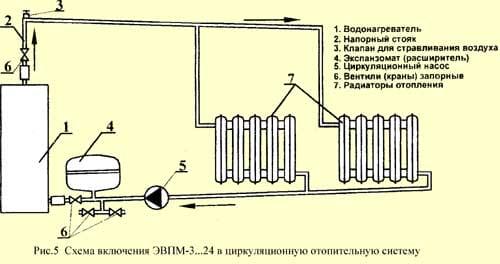 схема опалення