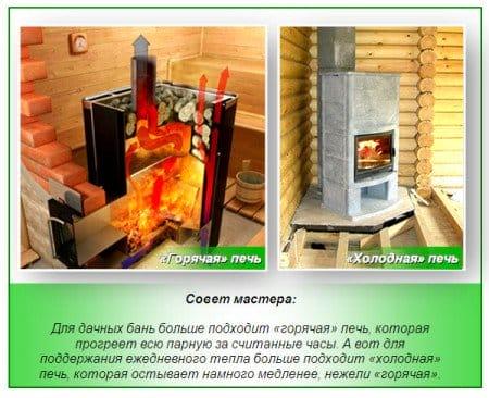 Печка для сауны своими руками 34