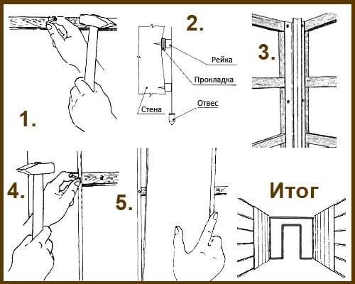Обрешетка для стеновых панелей пвх своими руками 15
