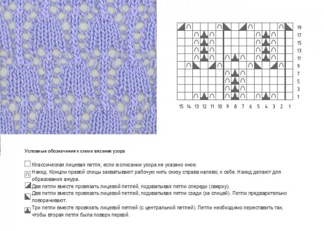Ажурный мелкий узор спицами схемы и описание