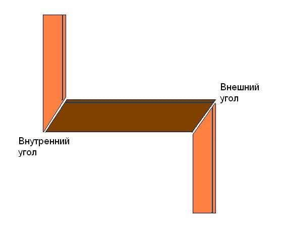 Потолочный плинтус как сделать угол как правильно резать углы без стусла