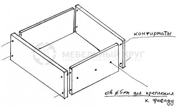 Схема сборки ящика для компоста