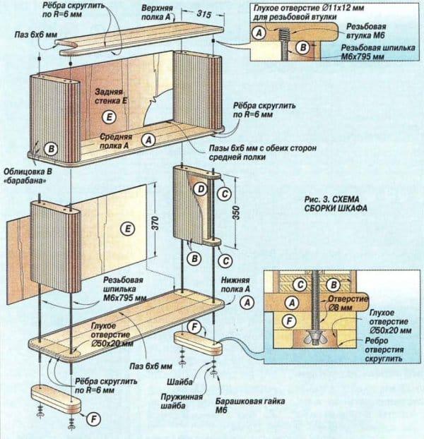 Изготовление книжного шкафа своими руками - Раум Профи