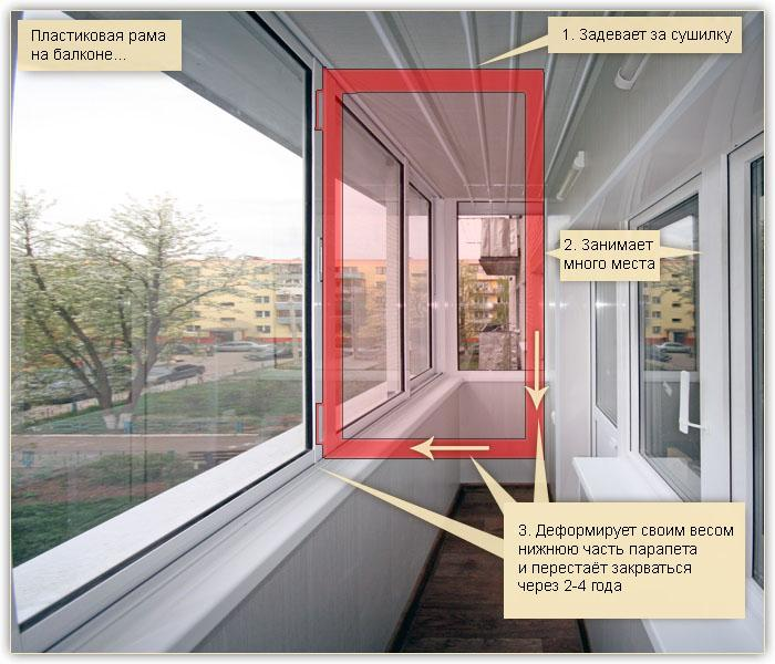 Як засклити балкон пластиковими вікнами? ремонт та вироби св.