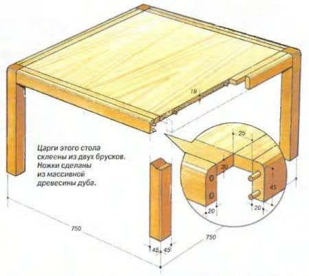 Как сделать журнальный столик из досок своими руками 94