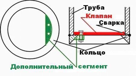 Амперметр вольтметр своими руками 48