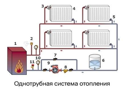 Схема розводки опалення