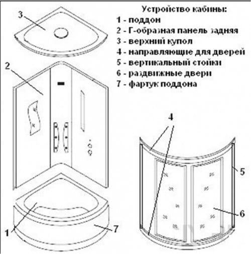 Схема сборки душевой кабины osk