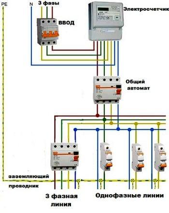 Установка трехфазного счетчика электроэнергии своими руками 51