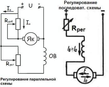 Схемы регуляторов оборотов электродвигателей постоянного тока 18