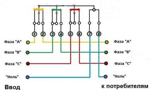 верите суеверия принцип работы 3-х фазный счётчик прямого включения са4-и678 Интернет-магазине ПОЛ-ЕКБ, мозаика