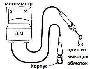 Перевірка і ремонт асинхронних електродвигунів