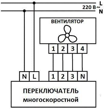 Электродвигатель вентилятор напольный схема