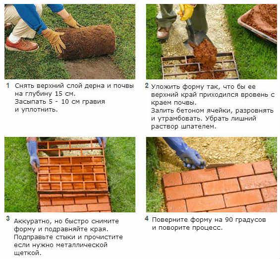 Как снять верхний слой почвы своими руками 47