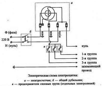 Схема электро счетчиков