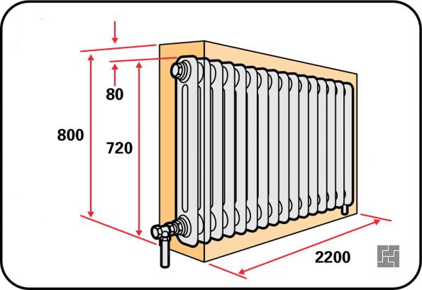Из чего сделан радиатор своими руками