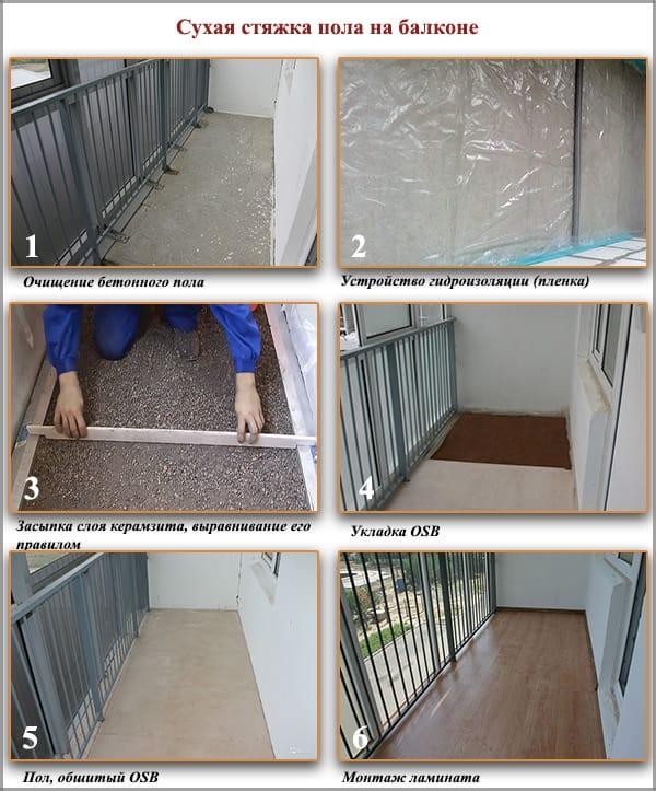 Вирівнювання підлоги на балконі: огляд кращих методів створе.