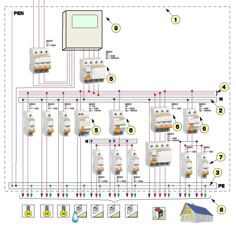 Схема сборки электрощита для дачи