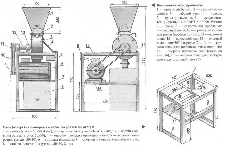 Мельница для цемента своими руками 13