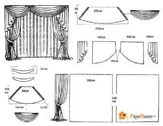 Как сшить занавески с ламбрекеном 35