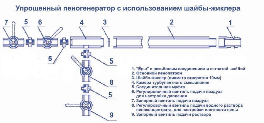 Сделать пенообразователь для мойки своими руками 9