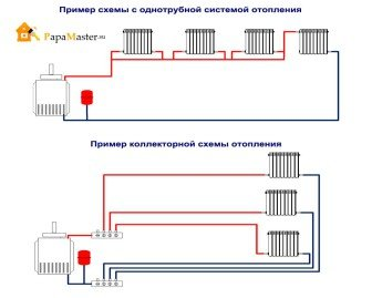 Электронные схемы для двигателей