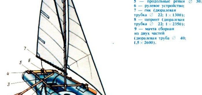 Сделать парус для лодки своими руками 10