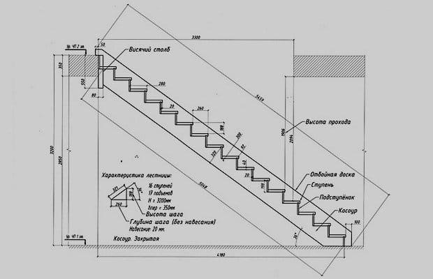 Металлические лестницы своими руками чертежи 81