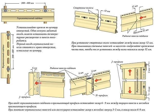 Установка винилового сайдинга своими руками на деревянный дом