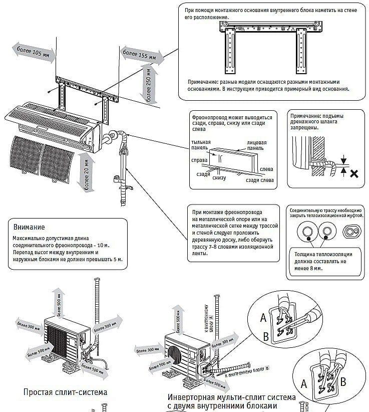 установка сплит системы своими руками инструкция