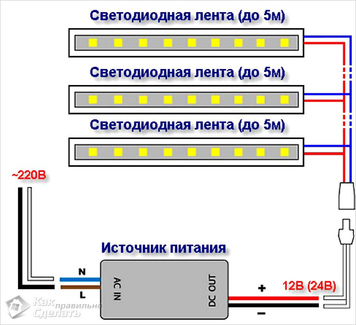 Как сделать светодиодную ленту к блоку питания 417