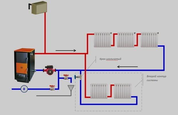 Как сделать простое отопление в частном доме 648