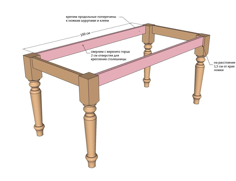 Как сделать каркас стола
