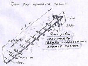 Лестницы своими руками на крышу 43