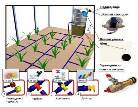 Система автоматичного поливу в теплиці своїми силами