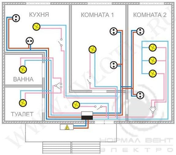Электропроводка в 1 комнатной квартире своими руками